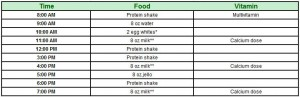 Sample menu for phase 2 of gastric bypass diet.